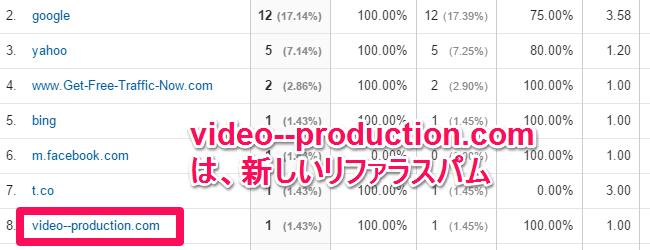 video--production-com